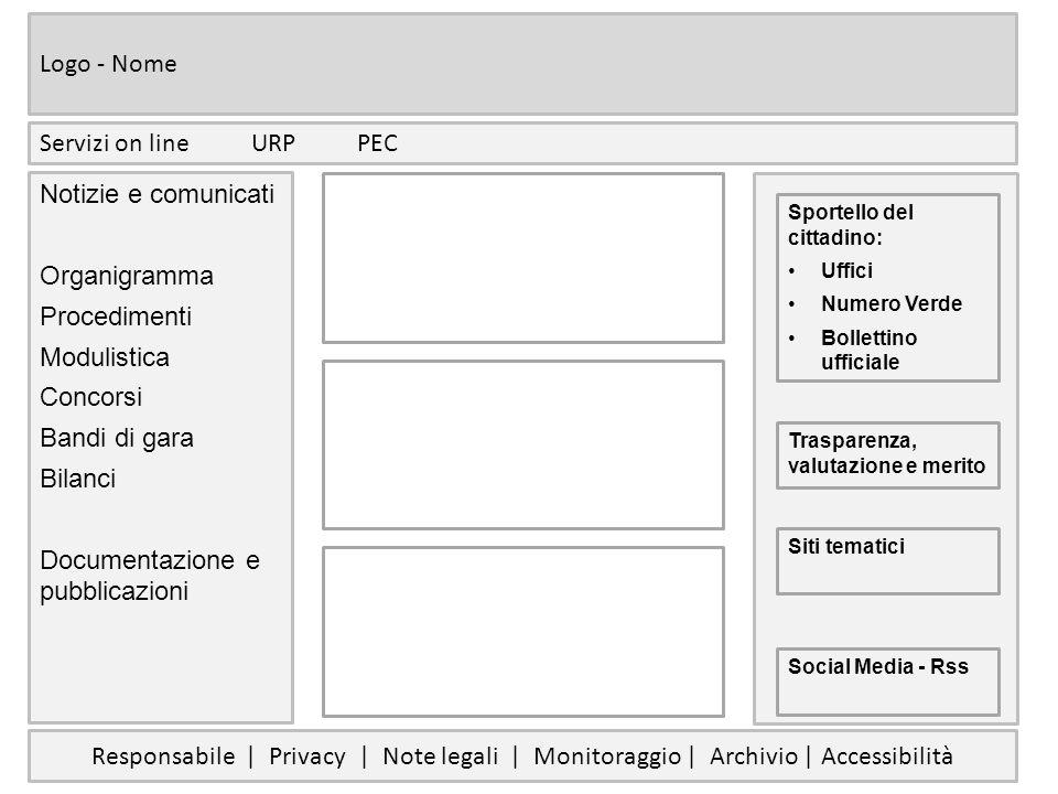 Logo - Nome Servizi on lineURPPEC Notizie e comunicati Organigramma Procedimenti Modulistica Concorsi Bandi di gara Bilanci Documentazione e pubblicaz