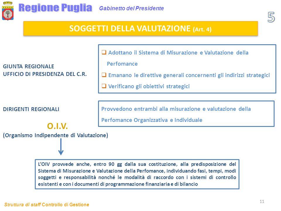 11 Gabinetto del Presidente Adottano il Sistema di Misurazione e Valutazione della Perfomance Emanano le direttive generali concernenti gli indirizzi