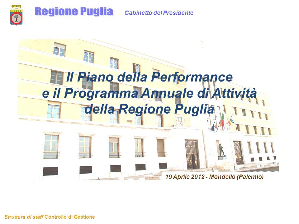 19 Aprile 2012 - Mondello (Palermo) Gabinetto del Presidente Il Piano della Performance e il Programma Annuale di Attività della Regione Puglia
