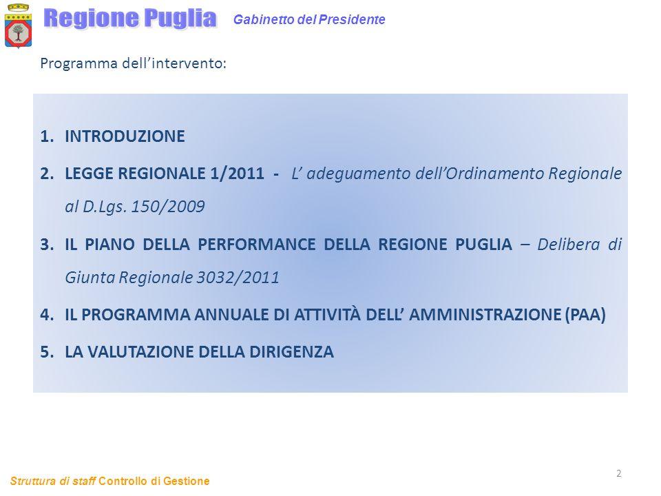 Struttura di staff Controllo di Gestione Programma dellintervento: 1.INTRODUZIONE 2.LEGGE REGIONALE 1/2011 - L adeguamento dellOrdinamento Regionale a