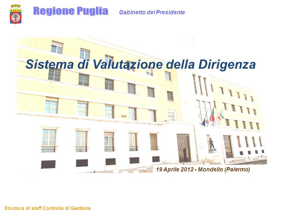 Struttura di staff Controllo di Gestione 19 Aprile 2012 - Mondello (Palermo) Gabinetto del Presidente Sistema di Valutazione della Dirigenza
