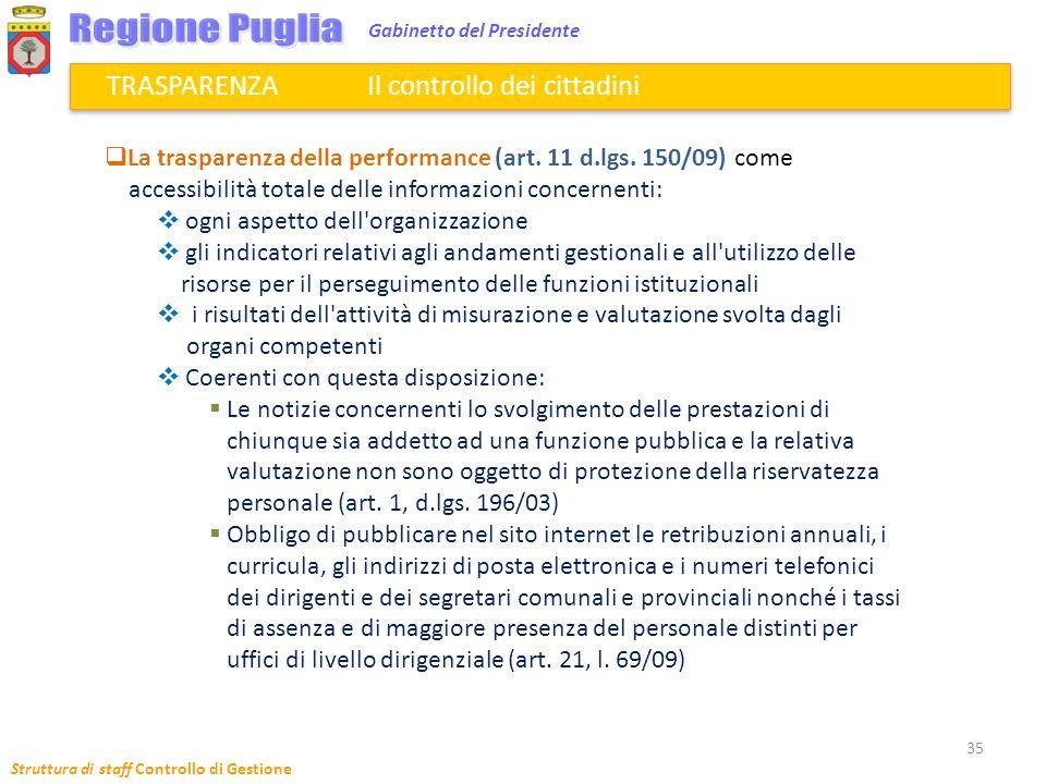 Struttura di staff Controllo di Gestione 35 Gabinetto del Presidente La trasparenza della performance (art. 11 d.lgs. 150/09) come accessibilità total