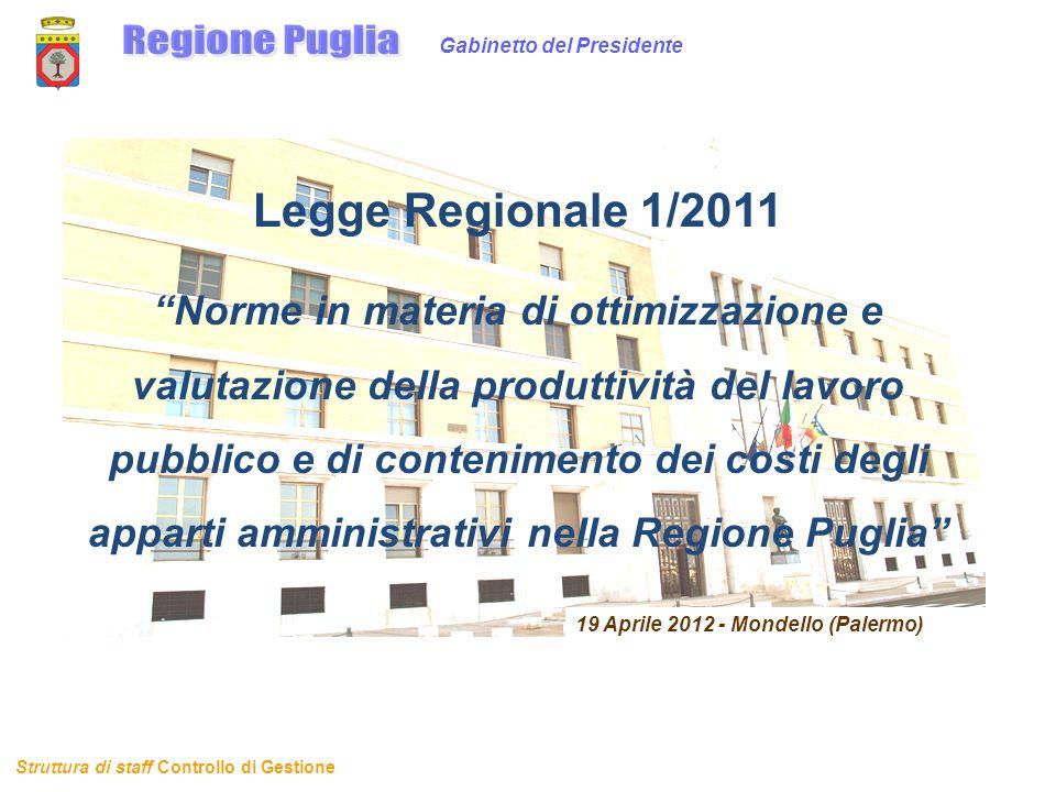 Struttura di staff Controllo di Gestione 19 Aprile 2012 - Mondello (Palermo) Gabinetto del Presidente Legge Regionale 1/2011 Norme in materia di ottim