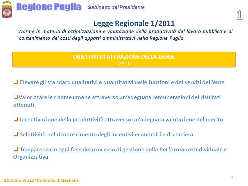7 Legge Regionale 1/2011 Norme in materia di ottimizzazione e valutazione della produttività del lavoro pubblico e di contenimento dei costi degli app