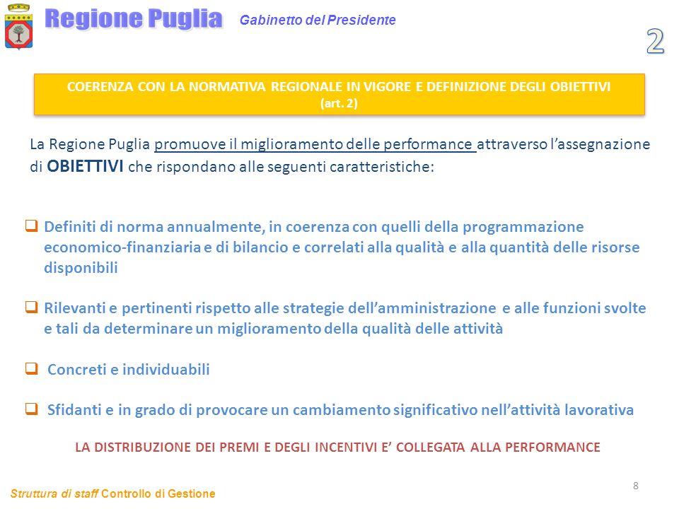 8 Gabinetto del Presidente La Regione Puglia promuove il miglioramento delle performance attraverso lassegnazione di OBIETTIVI che rispondano alle seg