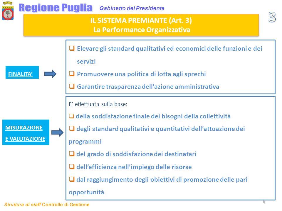 9 Gabinetto del Presidente Elevare gli standard qualitativi ed economici delle funzioni e dei servizi Promuovere una politica di lotta agli sprechi Ga