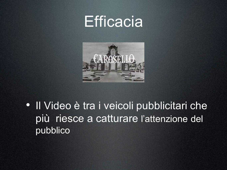 Multicanale Uno spot può essere utilizzato su diversi canali: dalla tv, al cinema, al web o nei CD multimediali ed è lo strumento di comunicazione più sfruttato dalle aziende.