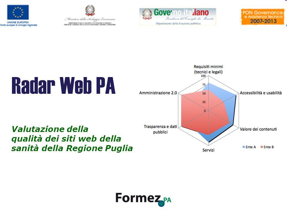 Presenza 2.0 Partecipazione Valutazione Sezione di trasparenza Open ContentOpen Content Open dataOpen data Facilità di fruizioneFacilità di fruizione Livello d interazioneLivello d interazione Servizi erogatiServizi erogati Dichiarazioni Contenuti minimi Dominio.govDominio.gov Architettura Requisiti accessibilitàRequisiti accessibilità Semplicità di utilizzo Flussi di navigazioneFlussi di navigazione Copertura e aggiornamento Visibilità e reputazioneVisibilità e reputazione