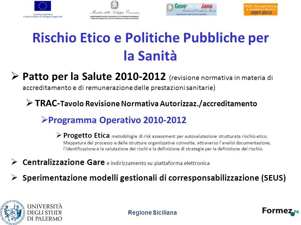 Rischio Etico e Politiche Pubbliche per la Sanità Patto per la Salute 2010-2012 (revisione normativa in materia di accreditamento e di remunerazione d