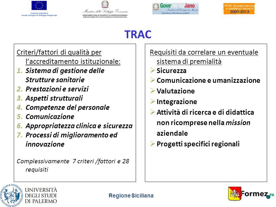 TRAC Criteri/fattori di qualità per laccreditamento istituzionale: 1.Sistema di gestione delle Strutture sanitarie 2.Prestazioni e servizi 3.Aspetti s