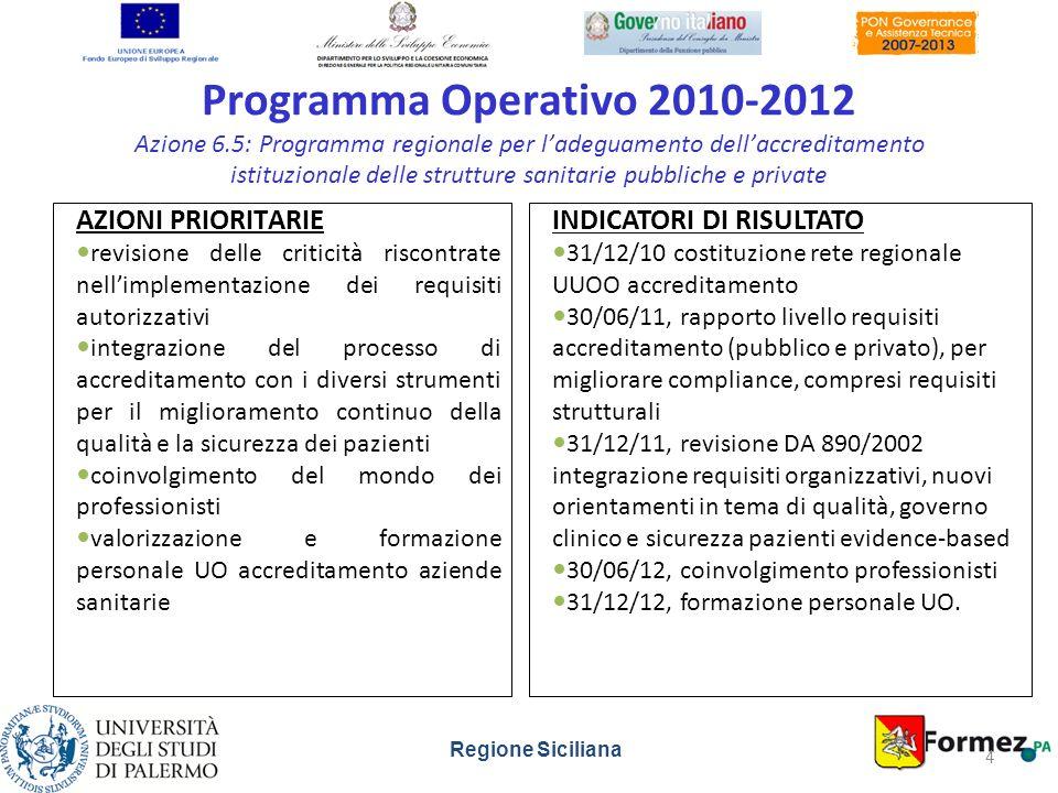 Programma Operativo 2010-2012 Azione 6.5: Programma regionale per ladeguamento dellaccreditamento istituzionale delle strutture sanitarie pubbliche e