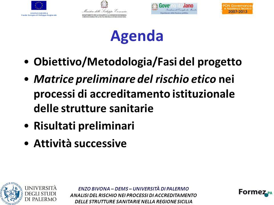 Fase A del progetto Fase A.4: Mappa preliminare del rischio etico della procedura di accreditamento istituzionale delle strutture sanitarie della Regione Sicilia ENZO BIVONA – DEMS – UNIVERSITÀ DI PALERMO ANALISI DEL RISCHIO NEI PROCESSI DI ACCREDITAMENTO DELLE STRUTTURE SANITARIE NELLA REGIONE SICILIA PROCESSI PROBABILITÀ DI RISCHIO ETICO IMPATTO DI RISCHIO ETICO Programmazione della visita ispettiva/verifica alla struttura sanitaria 10,25 Svolgimento della verifica presso la struttura sanitaria 0,90,6 Predisposizione e consegna del verbale della verifica 0,71 Verifica ex-post delladozione delle prescrizioni 10,6