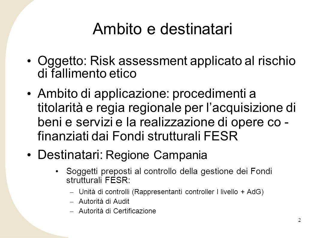 Ambito e destinatari Oggetto: Risk assessment applicato al rischio di fallimento etico Ambito di applicazione: procedimenti a titolarità e regia regio