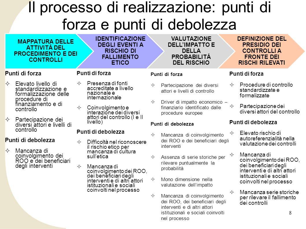 8 Il processo di realizzazione: punti di forza e punti di debolezza MAPPATURA DELLE ATTIVITÁ DEL PROCEDIMENTO E DEI CONTROLLI IDENTIFICAZIONE DEGLI EV