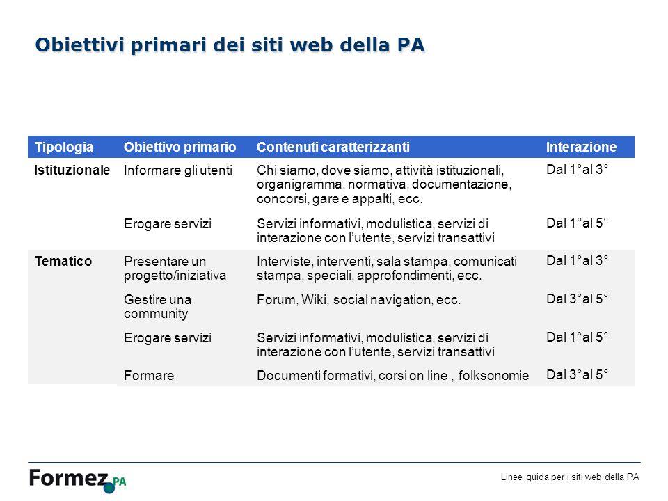 Linee guida per i siti web della PA /100 Obiettivi primari dei siti web della PA TipologiaObiettivo primarioContenuti caratterizzantiInterazione IstituzionaleInformare gli utentiChi siamo, dove siamo, attività istituzionali, organigramma, normativa, documentazione, concorsi, gare e appalti, ecc.