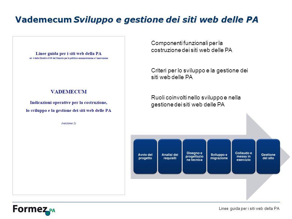 Linee guida per i siti web della PA /100 Vademecum Sviluppo e gestione dei siti web delle PA Componenti funzionali per la costruzione dei siti web delle PA Criteri per lo sviluppo e la gestione dei siti web delle PA Ruoli coinvolti nello sviluppo e nella gestione dei siti web delle PA