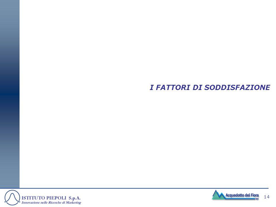 14 I FATTORI DI SODDISFAZIONE