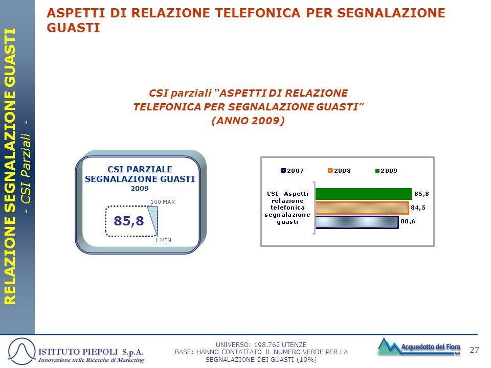 27 ASPETTI DI RELAZIONE TELEFONICA PER SEGNALAZIONE GUASTI CSI parziali ASPETTI DI RELAZIONE TELEFONICA PER SEGNALAZIONE GUASTI (ANNO 2009) RELAZIONE