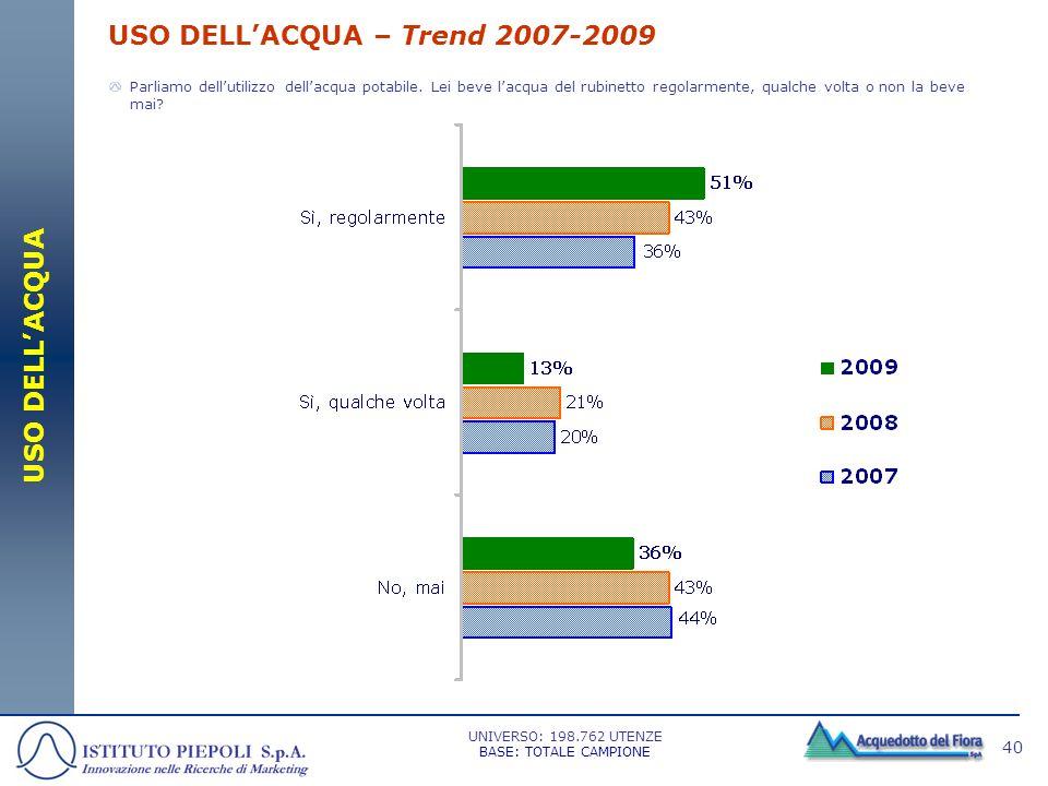 40 USO DELLACQUA – Trend 2007-2009 Parliamo dellutilizzo dellacqua potabile. Lei beve lacqua del rubinetto regolarmente, qualche volta o non la beve m