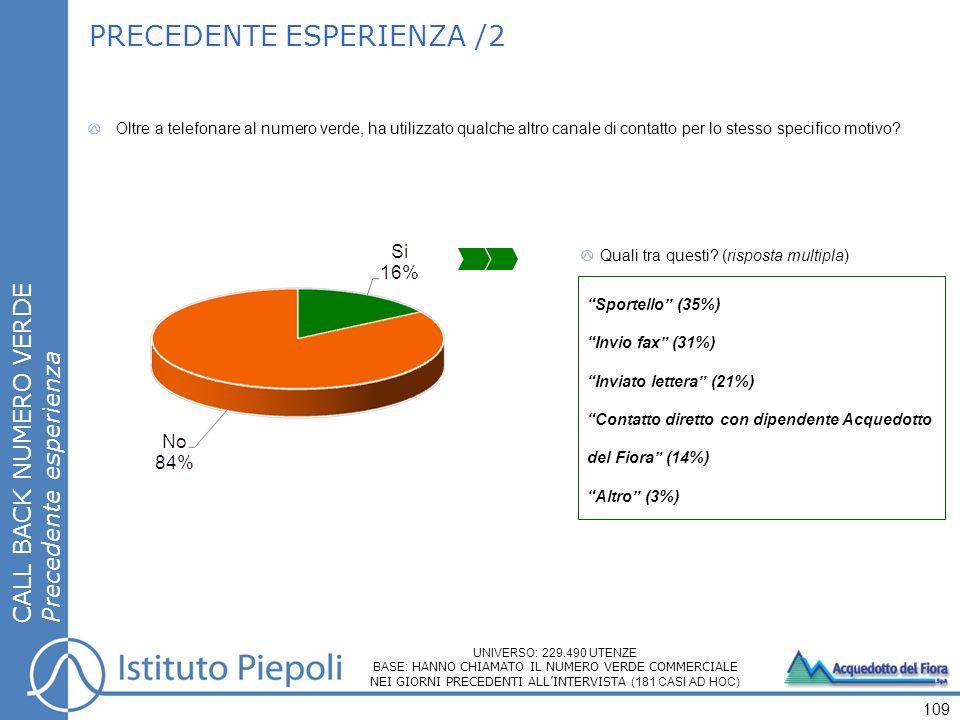 Quali tra questi? (risposta multipla) Sportello (35%) Invio fax (31%) Inviato lettera (21%) Contatto diretto con dipendente Acquedotto del Fiora (14%)