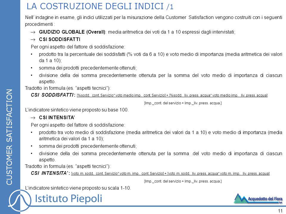 CUSTOMER SATISFACTION LA COSTRUZIONE DEGLI INDICI /1 11 Nell indagine in esame, gli indici utilizzati per la misurazione della Customer Satisfaction v