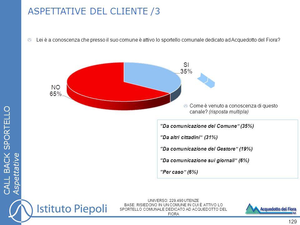 Come è venuto a conoscenza di questo canale? (risposta multipla) Da comunicazione del Comune (35%) Da altri cittadini (31%) Da comunicazione del Gesto