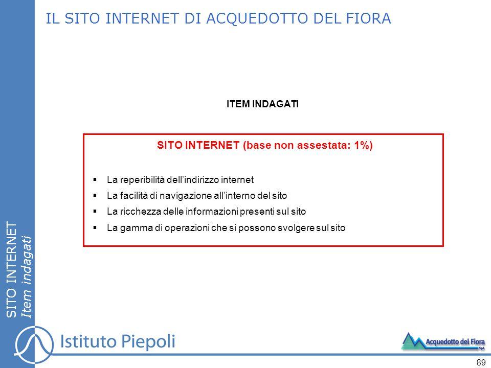 IL SITO INTERNET DI ACQUEDOTTO DEL FIORA SITO INTERNET (base non assestata: 1%) La reperibilità dellindirizzo internet La facilità di navigazione alli