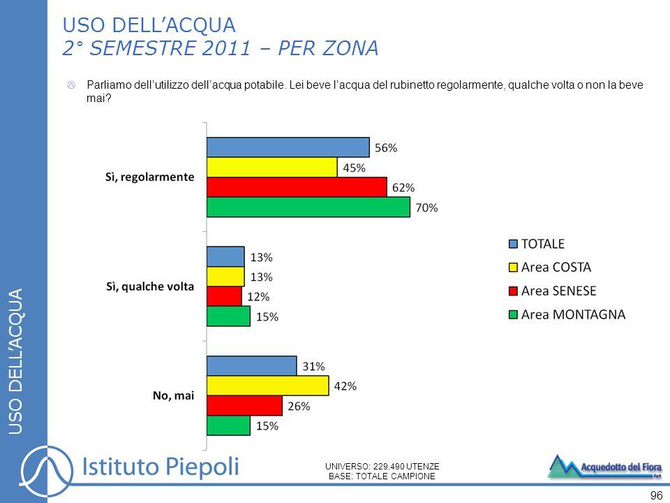 USO DELLACQUA 2° SEMESTRE 2011 – PER ZONA USO DELLACQUA Parliamo dellutilizzo dellacqua potabile.