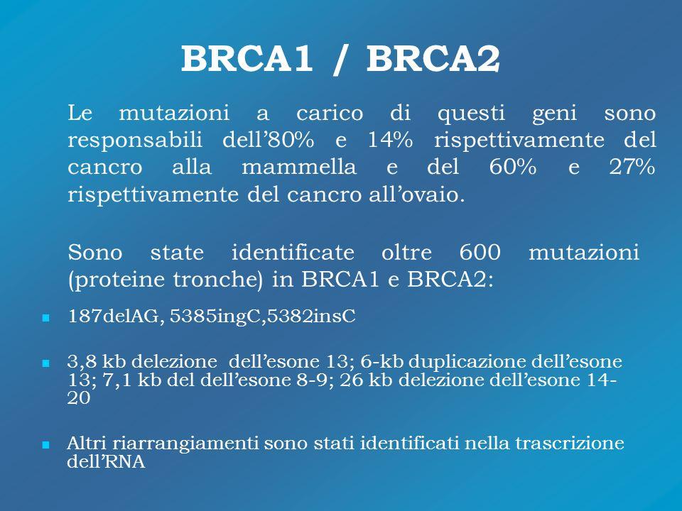 BRCA1 / BRCA2 Le mutazioni a carico di questi geni sono responsabili dell80% e 14% rispettivamente del cancro alla mammella e del 60% e 27% rispettiva