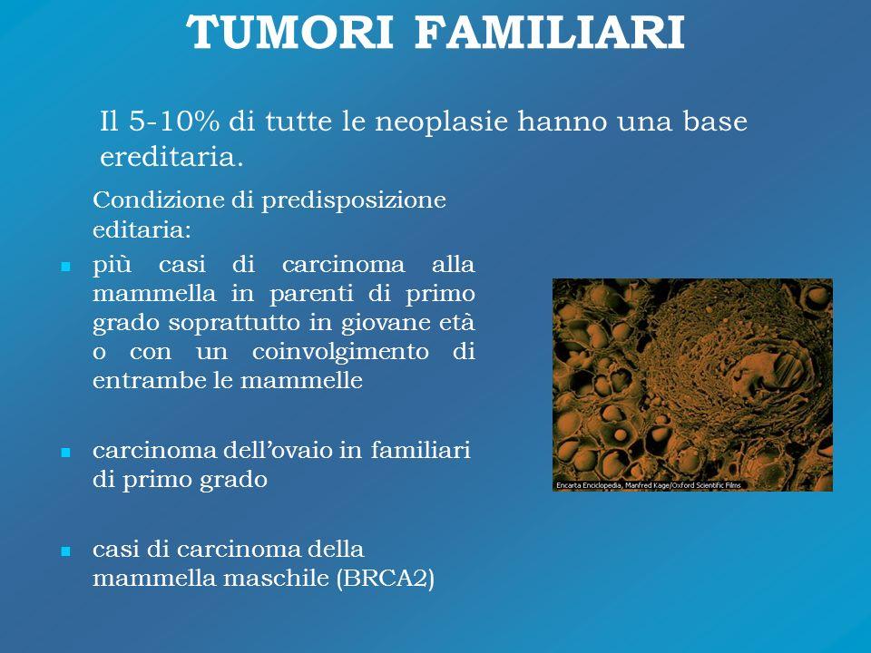 TUMORI FAMILIARI Il 5-10% di tutte le neoplasie hanno una base ereditaria. Condizione di predisposizione editaria: più casi di carcinoma alla mammella