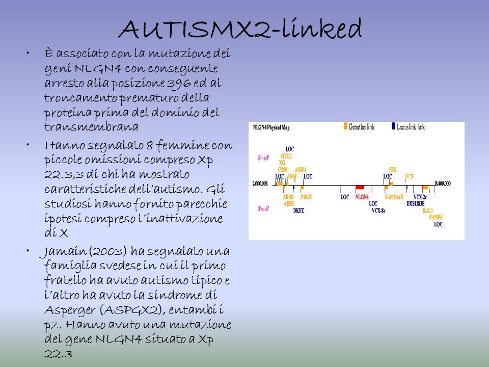 AUTISMX2-linked È associato con la mutazione dei geni NLGN4 con conseguente arresto alla posizione 396 ed al troncamento prematuro della proteina prim