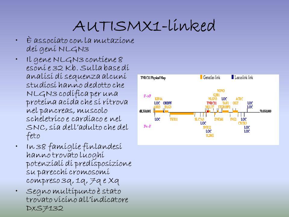 AUTISMX1-linked È associato con la mutazione dei geni NLGN3 Il gene NLGN3 contiene 8 esoni e 32 Kb. Sulla base di analisi di sequenza alcuni studiosi