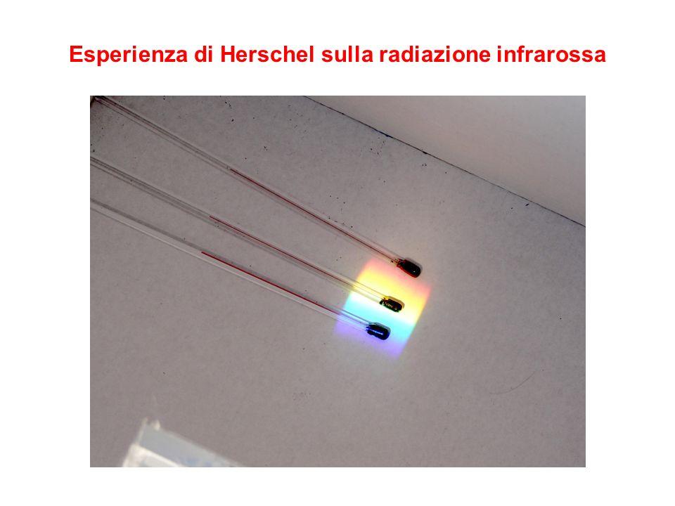Osservazione di spettri Lampadine a risparmio di energia