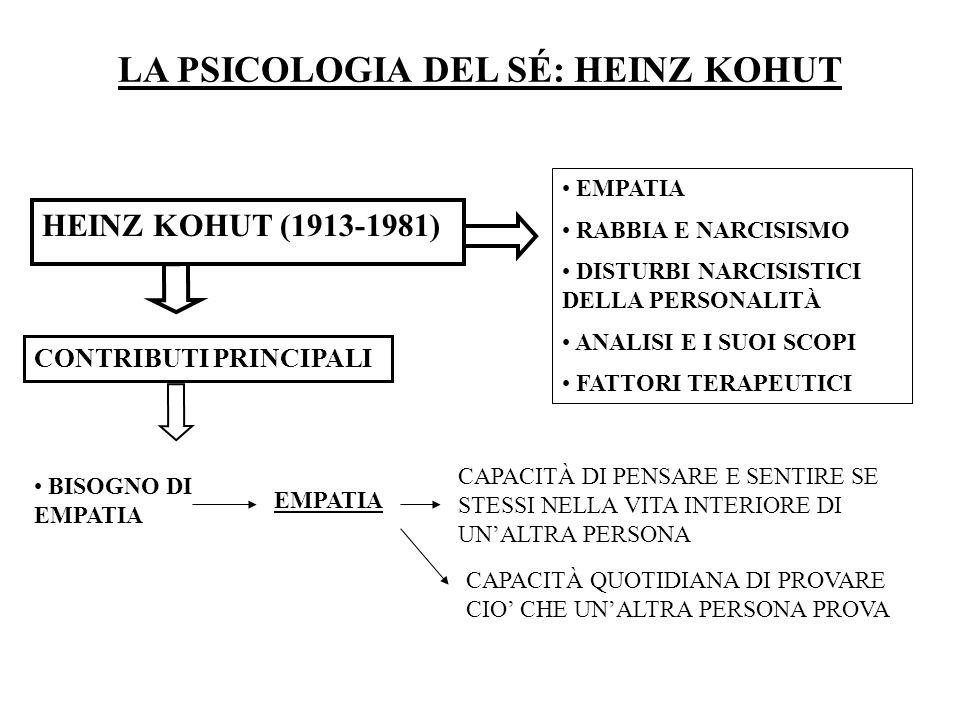 LA PSICOLOGIA DEL SÉ: HEINZ KOHUT HEINZ KOHUT (1913-1981) EMPATIA RABBIA E NARCISISMO DISTURBI NARCISISTICI DELLA PERSONALITÀ ANALISI E I SUOI SCOPI F