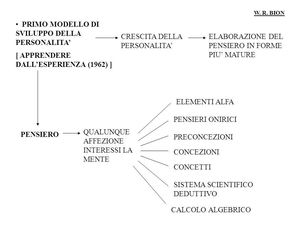 W. R. BION PRIMO MODELLO DI SVILUPPO DELLA PERSONALITA [ APPRENDERE DALLESPERIENZA (1962) ] CRESCITA DELLA PERSONALITA ELABORAZIONE DEL PENSIERO IN FO