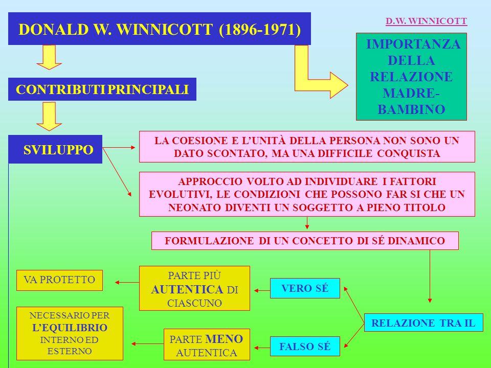 DONALD W. WINNICOTT (1896-1971) IMPORTANZA DELLA RELAZIONE MADRE- BAMBINO CONTRIBUTI PRINCIPALI SVILUPPO LA COESIONE E LUNITÀ DELLA PERSONA NON SONO U
