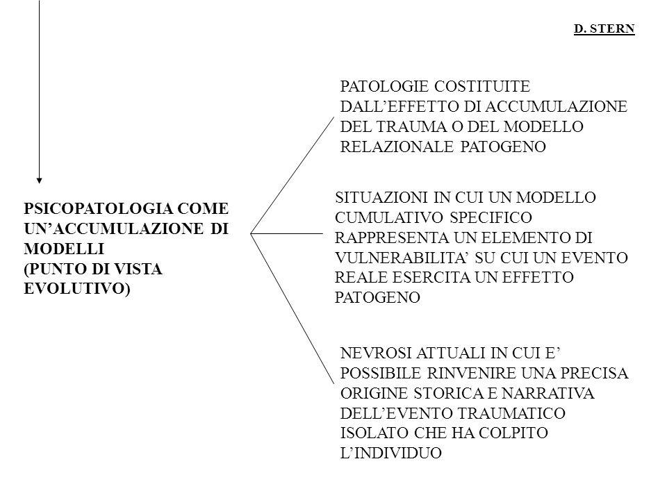 D. STERN PSICOPATOLOGIA COME UNACCUMULAZIONE DI MODELLI (PUNTO DI VISTA EVOLUTIVO) PATOLOGIE COSTITUITE DALLEFFETTO DI ACCUMULAZIONE DEL TRAUMA O DEL