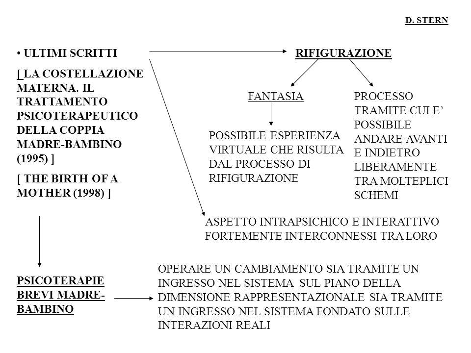D.STERN ULTIMI SCRITTI [ LA COSTELLAZIONE MATERNA.