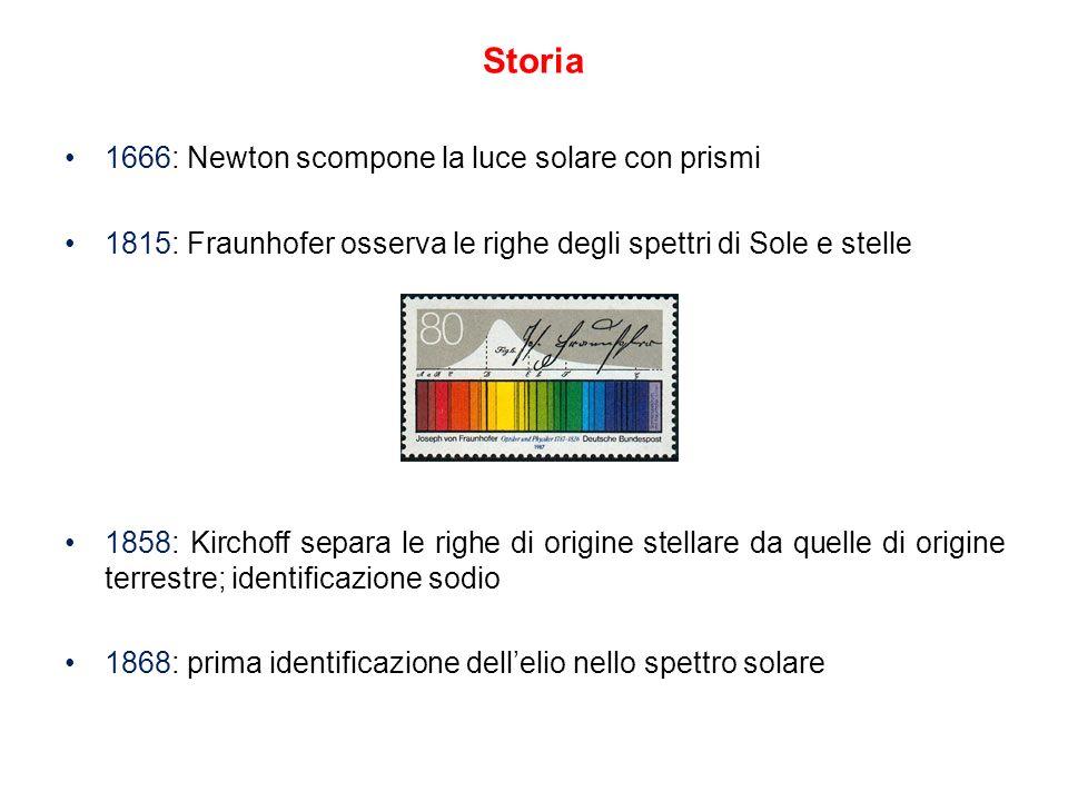 Storia 1666: Newton scompone la luce solare con prismi 1815: Fraunhofer osserva le righe degli spettri di Sole e stelle 1858: Kirchoff separa le righe