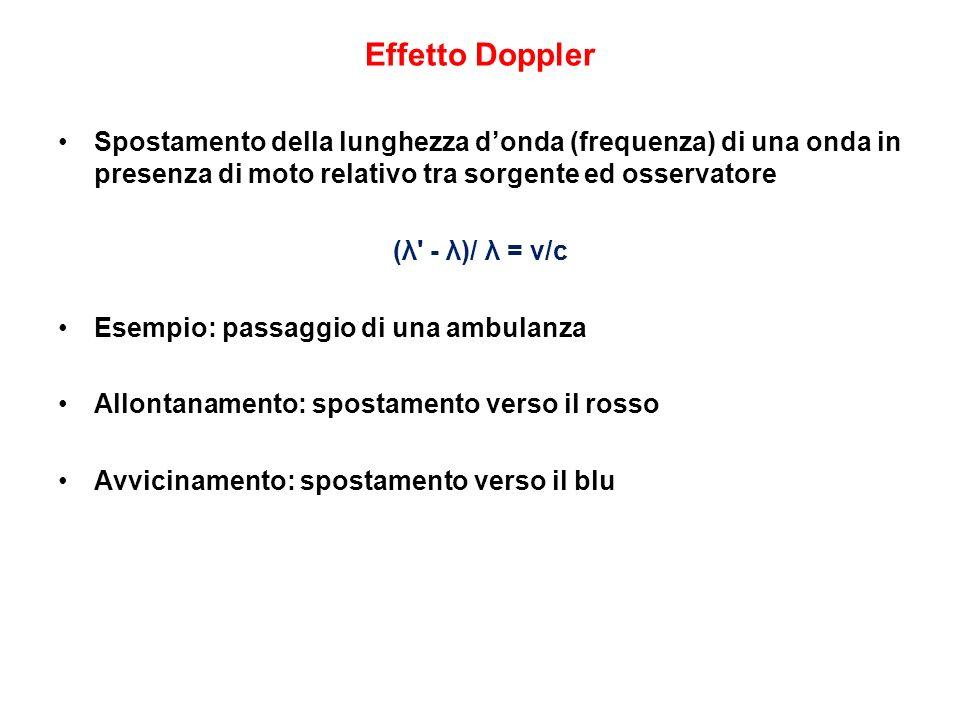 Effetto Doppler Spostamento della lunghezza donda (frequenza) di una onda in presenza di moto relativo tra sorgente ed osservatore (λ' - λ)/ λ = v/c E