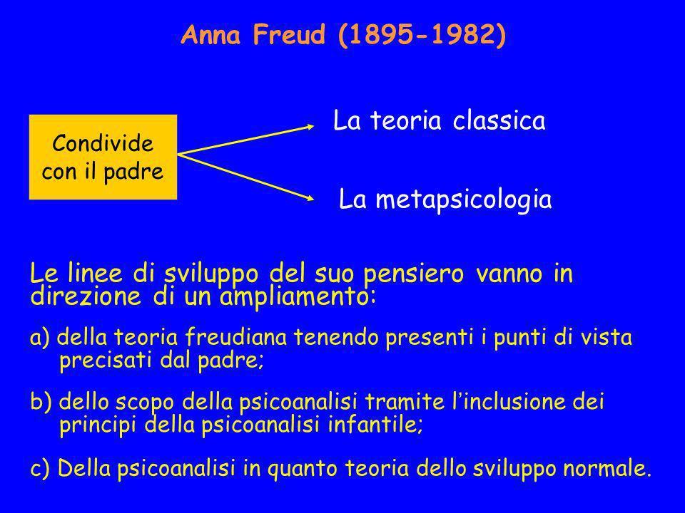 Anna Freud (1895-1982) Condivide con il padre La teoria classica La metapsicologia Le linee di sviluppo del suo pensiero vanno in direzione di un ampl