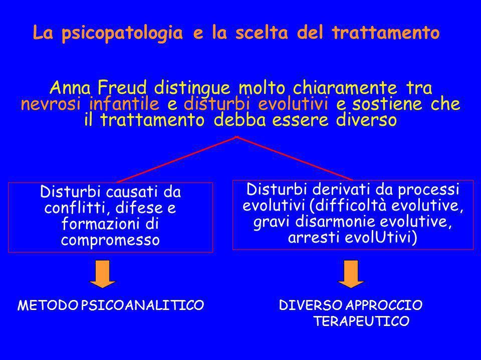 Disturbi causati da conflitti, difese e formazioni di compromesso La psicopatologia e la scelta del trattamento Anna Freud distingue molto chiaramente