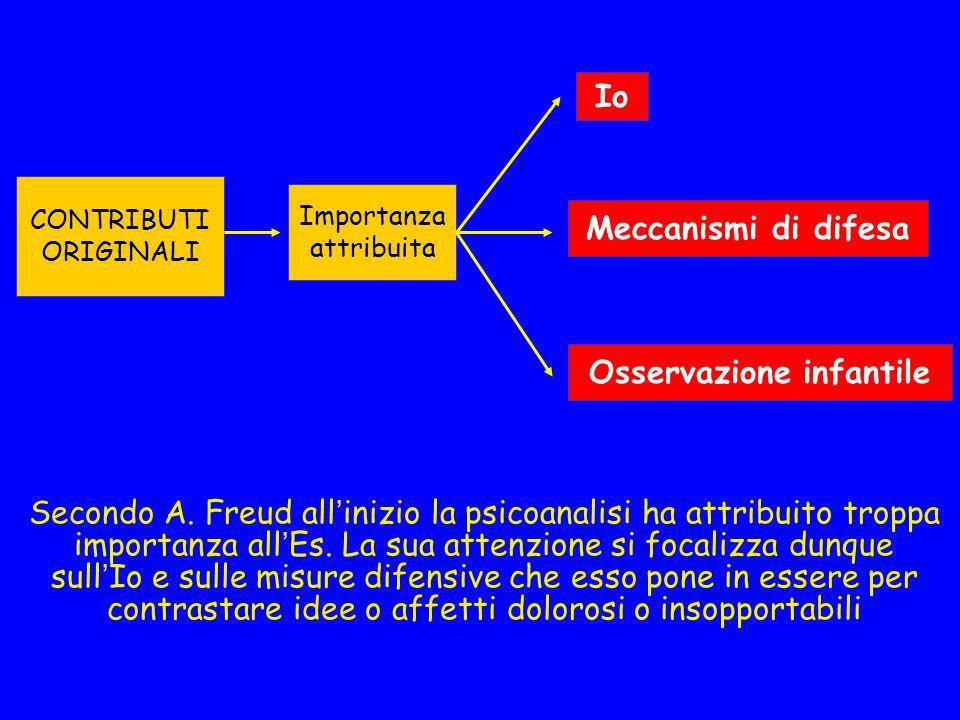 Io Meccanismi di difesa Osservazione infantile Importanza attribuita CONTRIBUTI ORIGINALI Secondo A. Freud all inizio la psicoanalisi ha attribuito tr