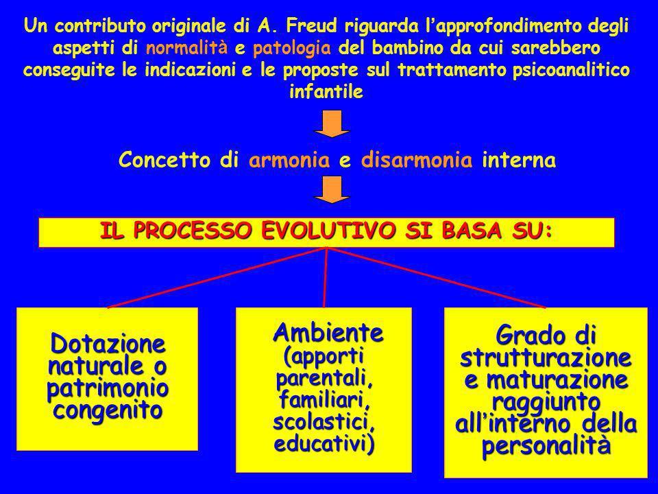 IL PROCESSO EVOLUTIVO SI BASA SU: Dotazione naturale o patrimonio congenito Ambiente (apporti parentali, familiari, scolastici, educativi) Ambiente (a