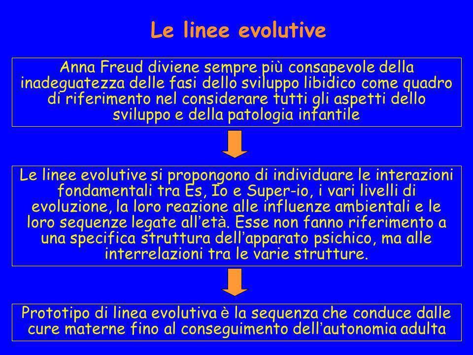 Le linee evolutive Anna Freud diviene sempre pi ù consapevole della inadeguatezza delle fasi dello sviluppo libidico come quadro di riferimento nel co