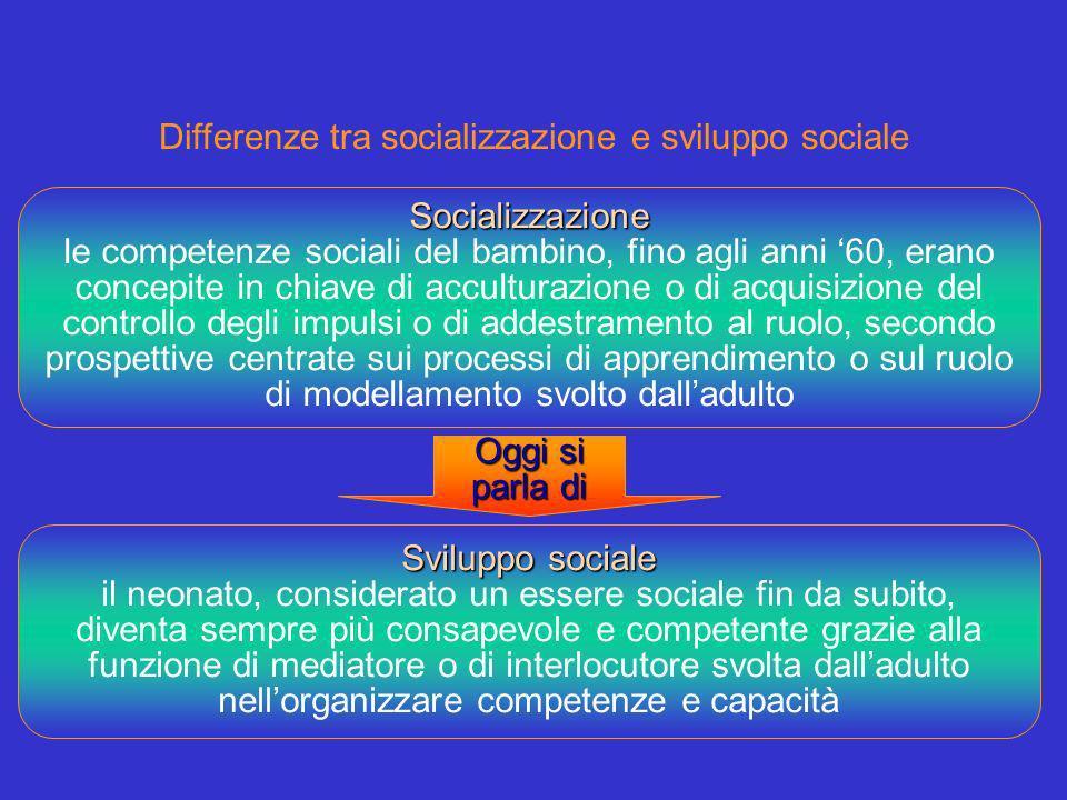 Differenze tra socializzazione e sviluppo sociale Socializzazione le competenze sociali del bambino, fino agli anni 60, erano concepite in chiave di a