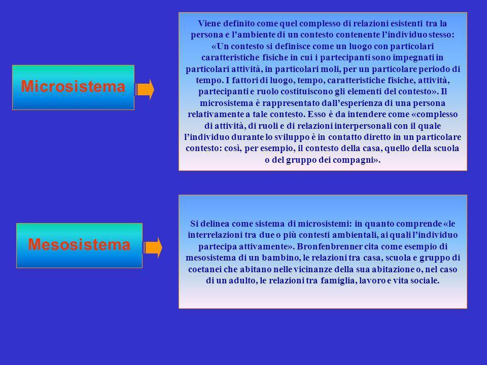 Microsistema Viene definito come quel complesso di relazioni esistenti tra la persona e lambiente di un contesto contenente lindividuo stesso: «Un con