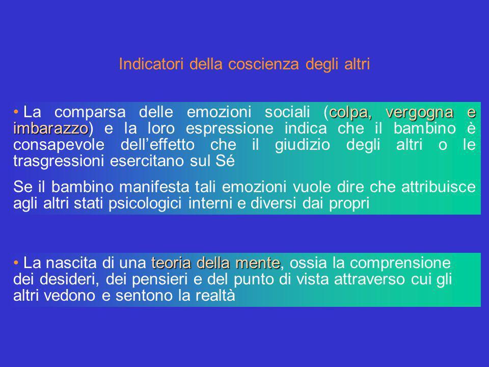 Indicatori della coscienza degli altri colpa, vergogna e imbarazzo La comparsa delle emozioni sociali (colpa, vergogna e imbarazzo) e la loro espressi