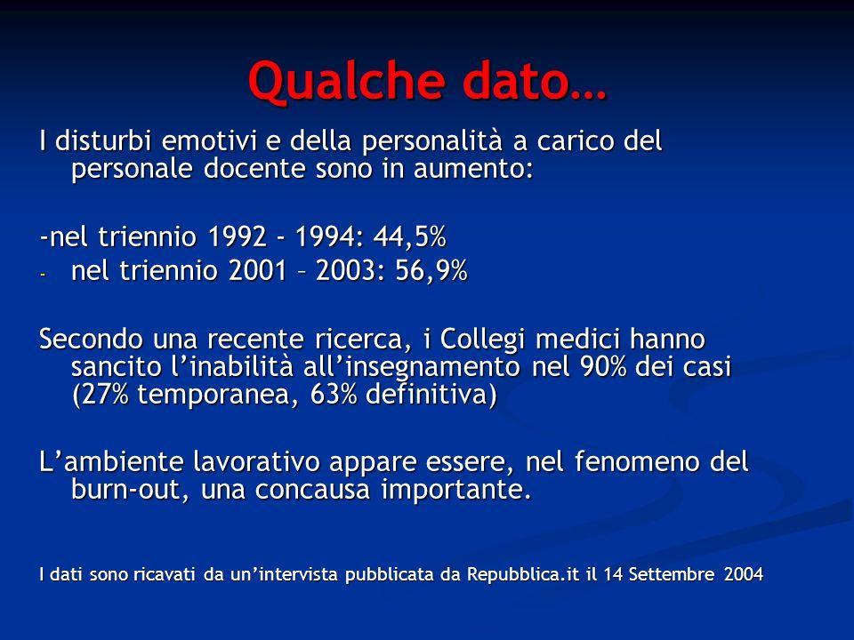 Qualche dato… I disturbi emotivi e della personalità a carico del personale docente sono in aumento: -nel triennio 1992 - 1994: 44,5% - nel triennio 2