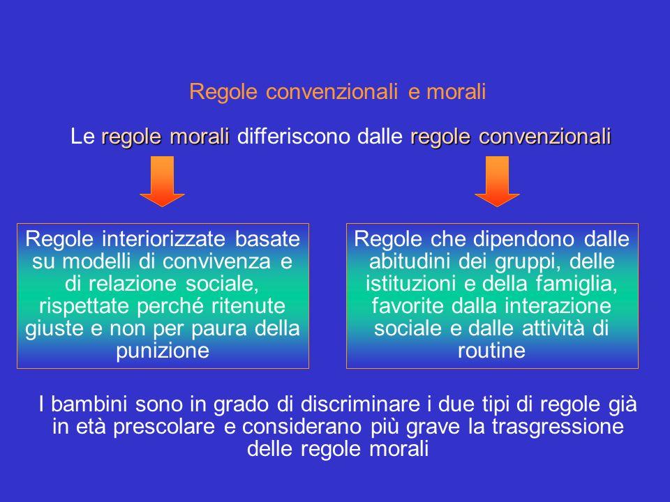 Regole convenzionali e morali regole moraliregole convenzionali Le regole morali differiscono dalle regole convenzionali Regole interiorizzate basate